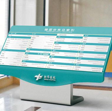 医疗行业导视设计-新华医院导视设计